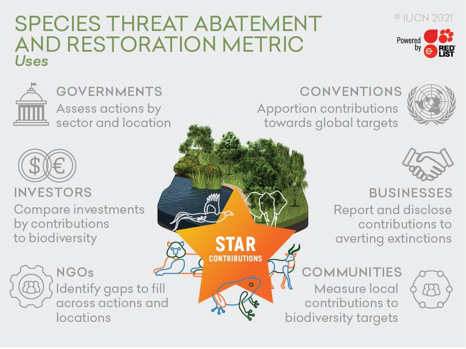 STAR infographic 3 - EN